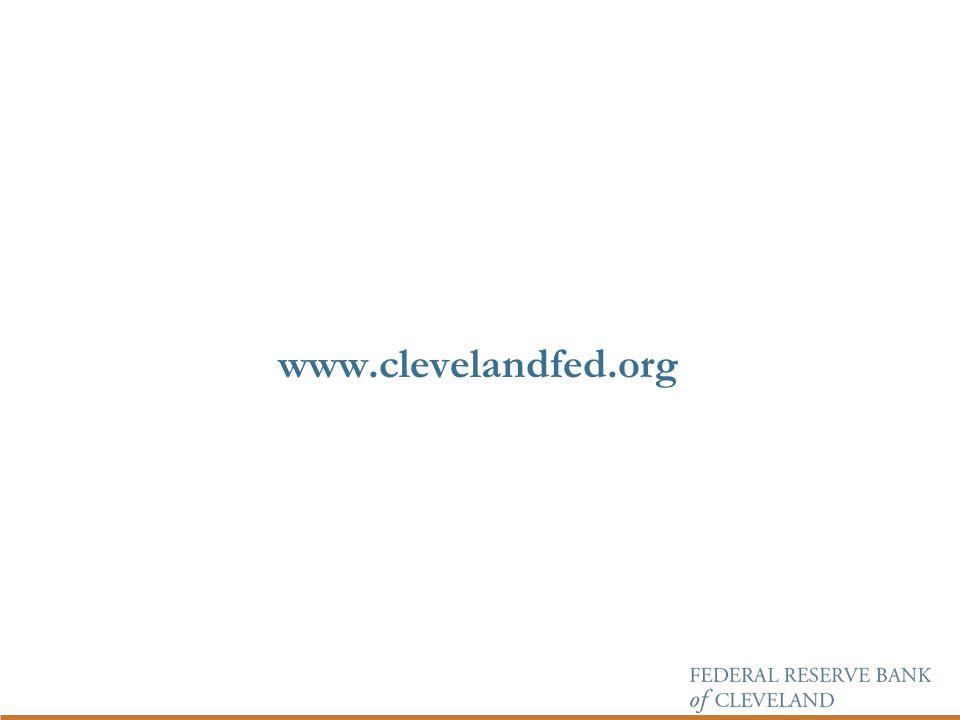 www.clevelandfed.org