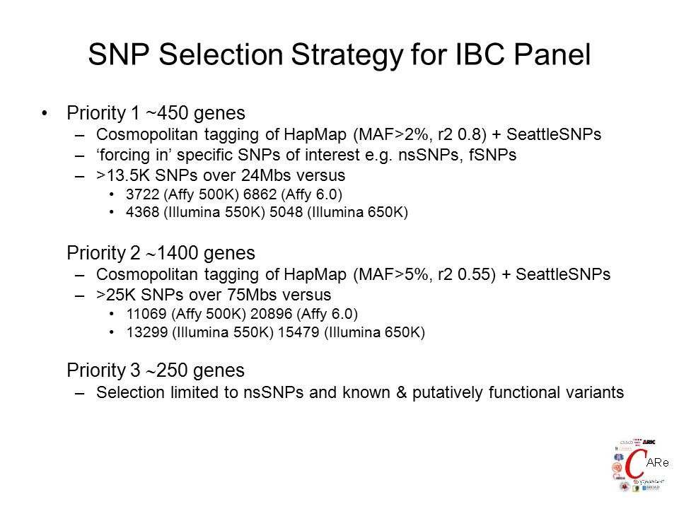 SNP Selection Strategy for IBC Panel Priority 1 ~450 genes –Cosmopolitan tagging of HapMap (MAF>2%, r2 0.8) + SeattleSNPs –'forcing in' specific SNPs of interest e.g.
