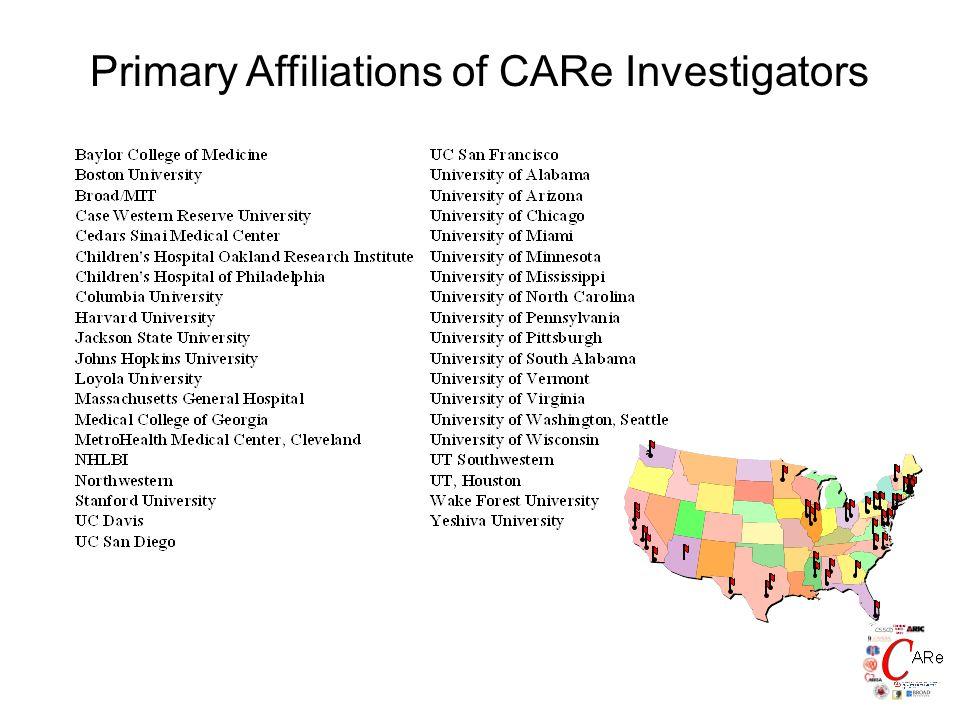 Primary Affiliations of CARe Investigators