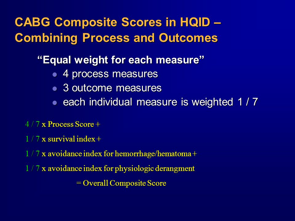 CABG Composite Scores in HQID – Combining Process and Outcomes 4 / 7 x Process Score + 1 / 7 x survival index + 1 / 7 x avoidance index for hemorrhage/hematoma + 1 / 7 x avoidance index for physiologic derangment = Overall Composite Score 4 / 7 x Process Score + 1 / 7 x survival index + 1 / 7 x avoidance index for hemorrhage/hematoma + 1 / 7 x avoidance index for physiologic derangment = Overall Composite Score Equal weight for each measure l 4 process measures l 3 outcome measures l each individual measure is weighted 1 / 7