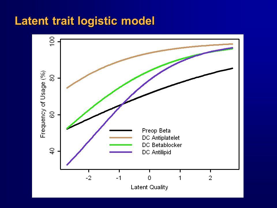 Latent trait logistic model