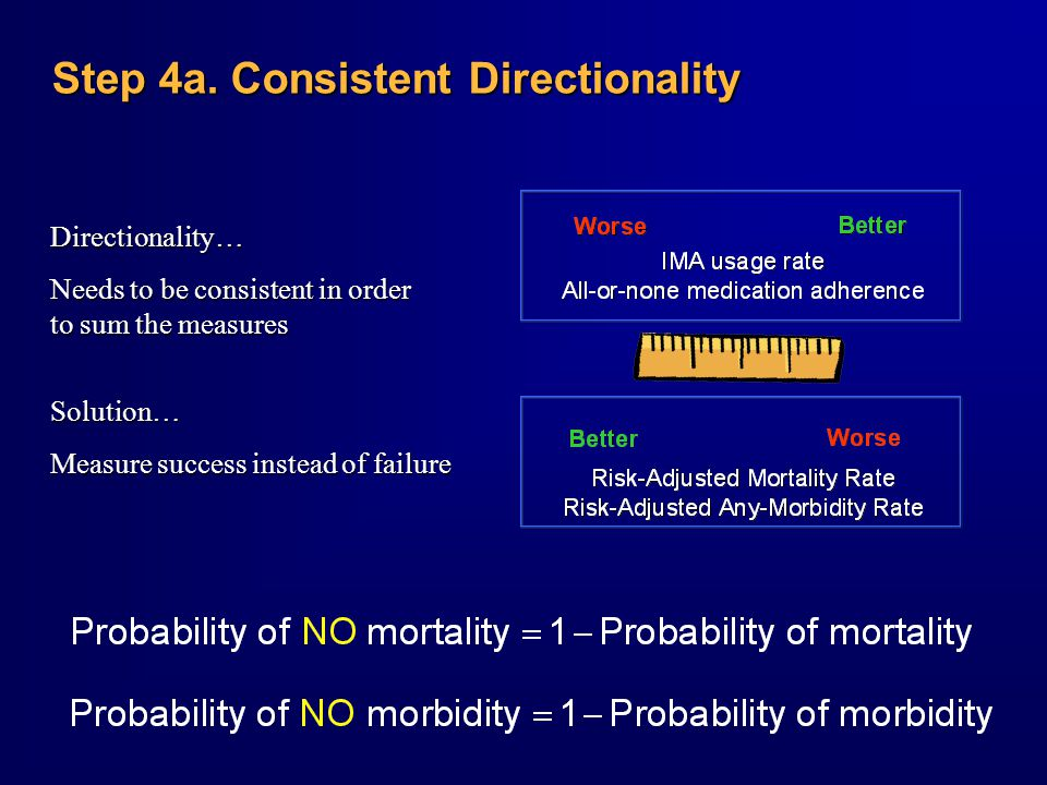 Step 4a. Consistent Directionality Directionality… Needs to be consistent in order to sum the measures Solution… Measure success instead of failure Di