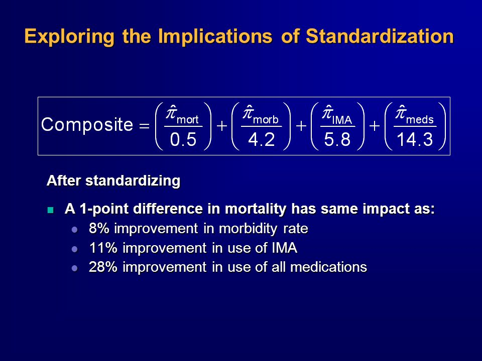 After standardizing n A 1-point difference in mortality has same impact as: l 8% improvement in morbidity rate l 11% improvement in use of IMA l 28% improvement in use of all medications Exploring the Implications of Standardization