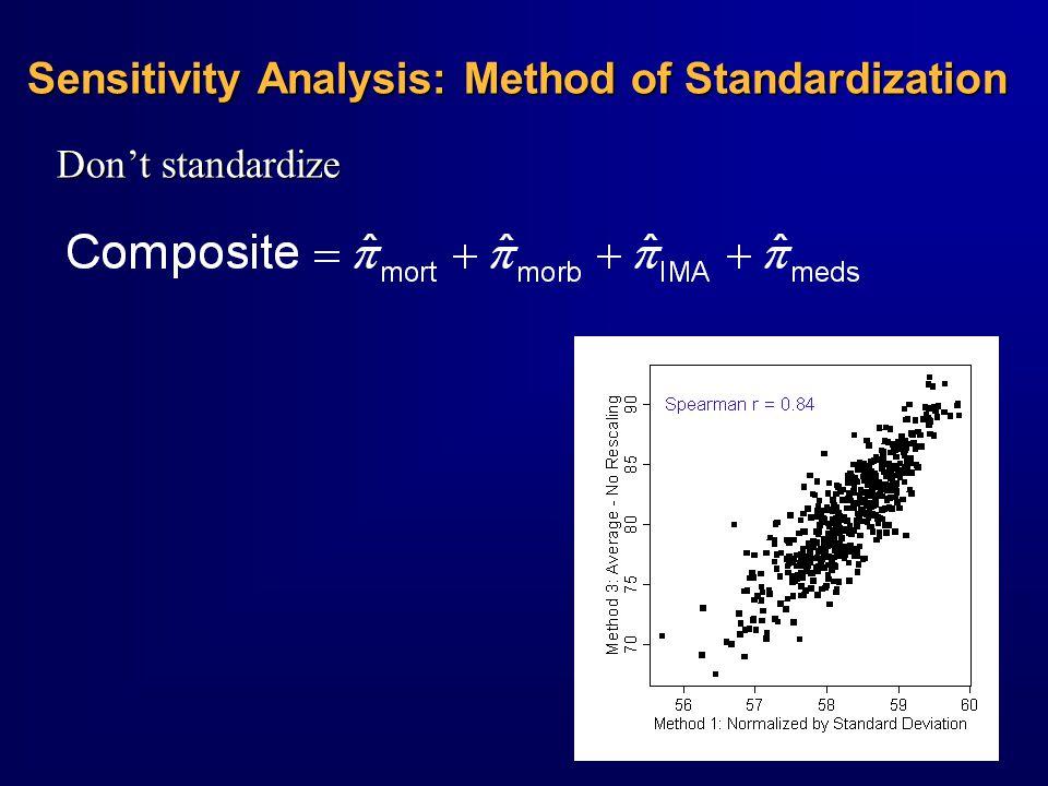 Sensitivity Analysis: Method of Standardization Don't standardize