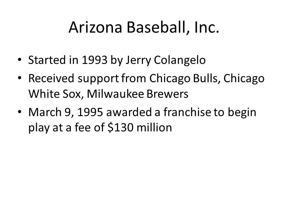 Arizona Baseball, Inc.