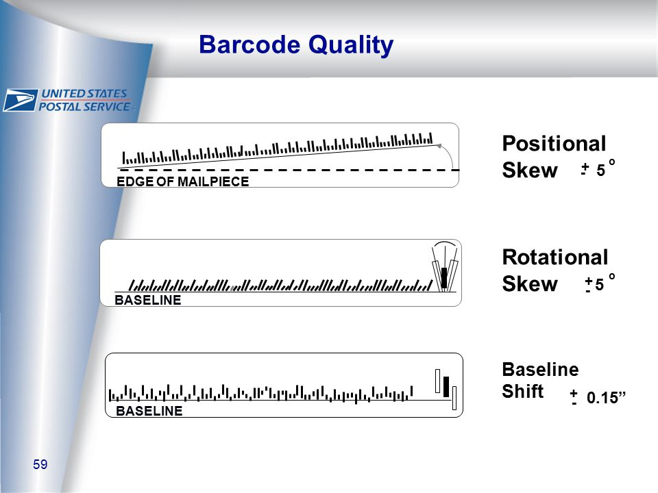 59 Barcode Quality EDGE OF MAILPIECE Rotational Skew Baseline Shift 5 o + - BASELINE 5 o + - BASELINE 5 o + - + - 0.15 + - Positional Skew 5 o + -