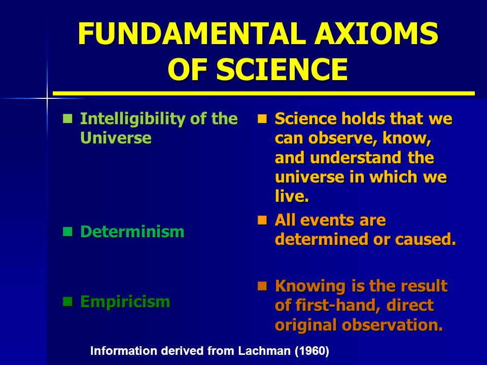 FUNDAMENTAL AXIOMS OF SCIENCE Intelligibility of the Universe Intelligibility of the Universe Determinism Determinism Empiricism Empiricism Science holds that we can observe, know, and understand the universe in which we live.