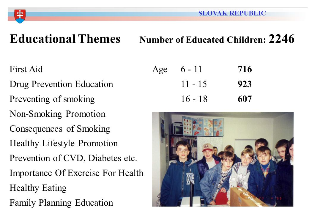 Educational Themes Number of Educated Children: 2246 First AidAge6 - 11716 Drug Prevention Education11 - 15923 Preventing of smoking16 - 18607 Non-Smoking Promotion Consequences of Smoking Healthy Lifestyle Promotion Prevention of CVD, Diabetes etc.