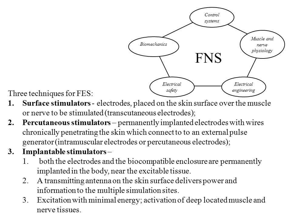Three techniques for FES: 1.Surface stimulators - electrodes, placed on the skin surface over the muscle or nerve to be stimulated (transcutaneous ele