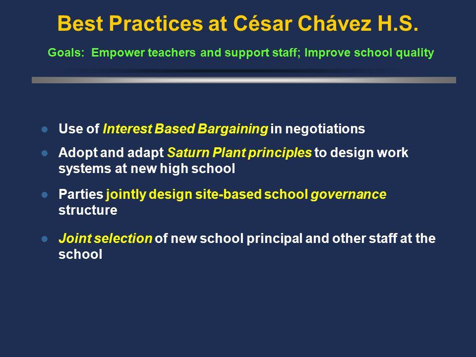 Best Practices at César Chávez H.S.