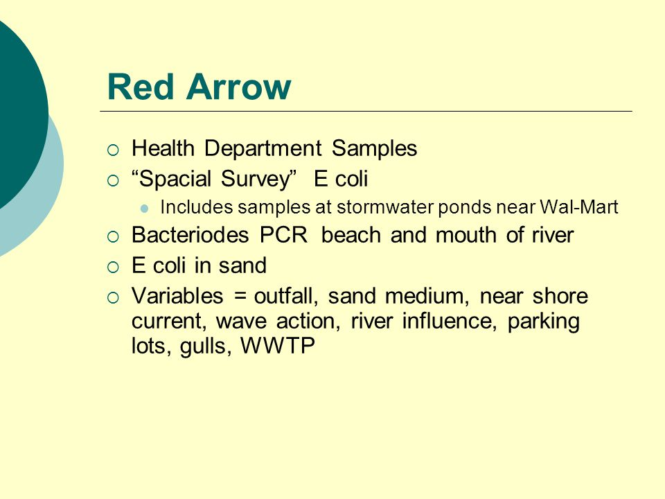 Red Arrow  Health Department Samples  Spacial Survey E coli Includes samples at stormwater ponds near Wal-Mart  Bacteriodes PCR beach and mouth of river  E coli in sand  Variables = outfall, sand medium, near shore current, wave action, river influence, parking lots, gulls, WWTP