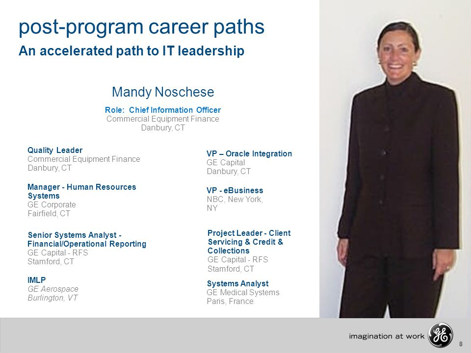 8 post-program career paths An accelerated path to IT leadership Mandy Noschese VP - eBusiness NBC, New York, NY IMLP GE Aerospace Burlington, VT Syst
