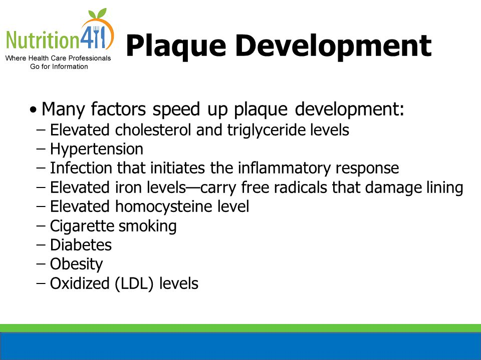 Plaque Development Many factors speed up plaque development: ̶Elevated cholesterol and triglyceride levels ̶Hypertension ̶Infection that initiates the inflammatory response ̶Elevated iron levels—carry free radicals that damage lining ̶Elevated homocysteine level ̶Cigarette smoking ̶Diabetes ̶Obesity ̶Oxidized (LDL) levels