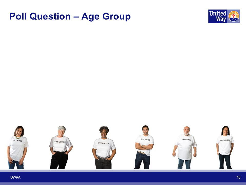 Poll Question – Age Group 10 UWRA