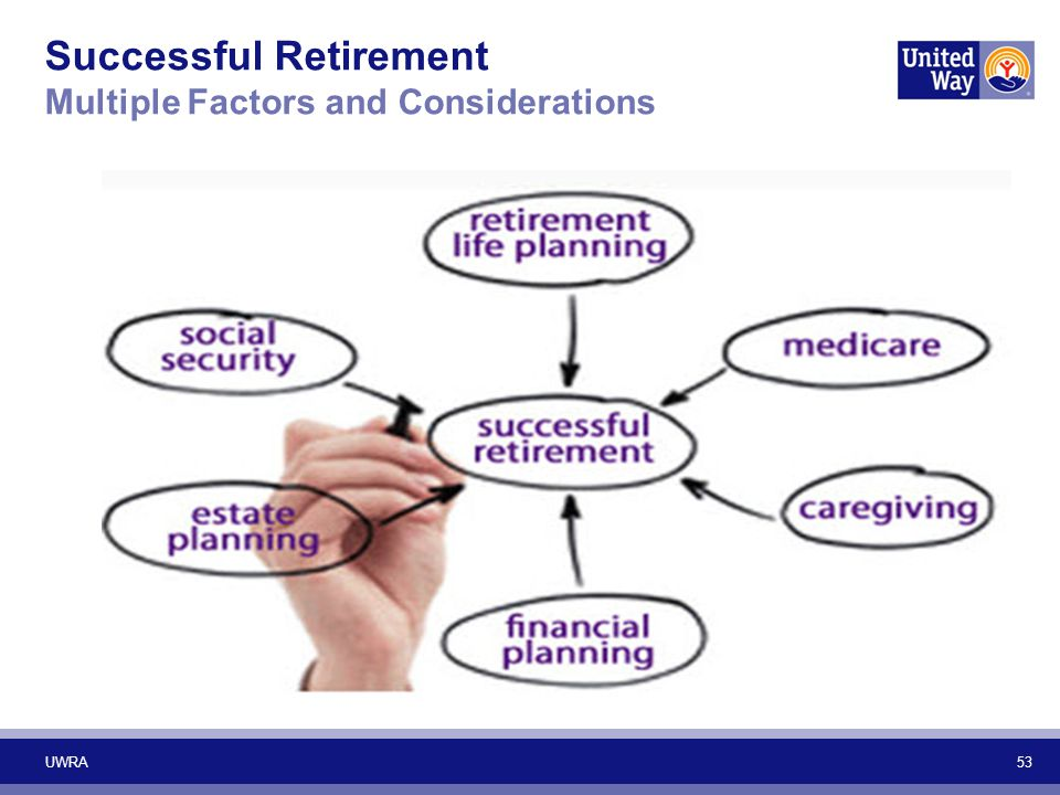 53 Successful Retirement Multiple Factors and Considerations UWRA