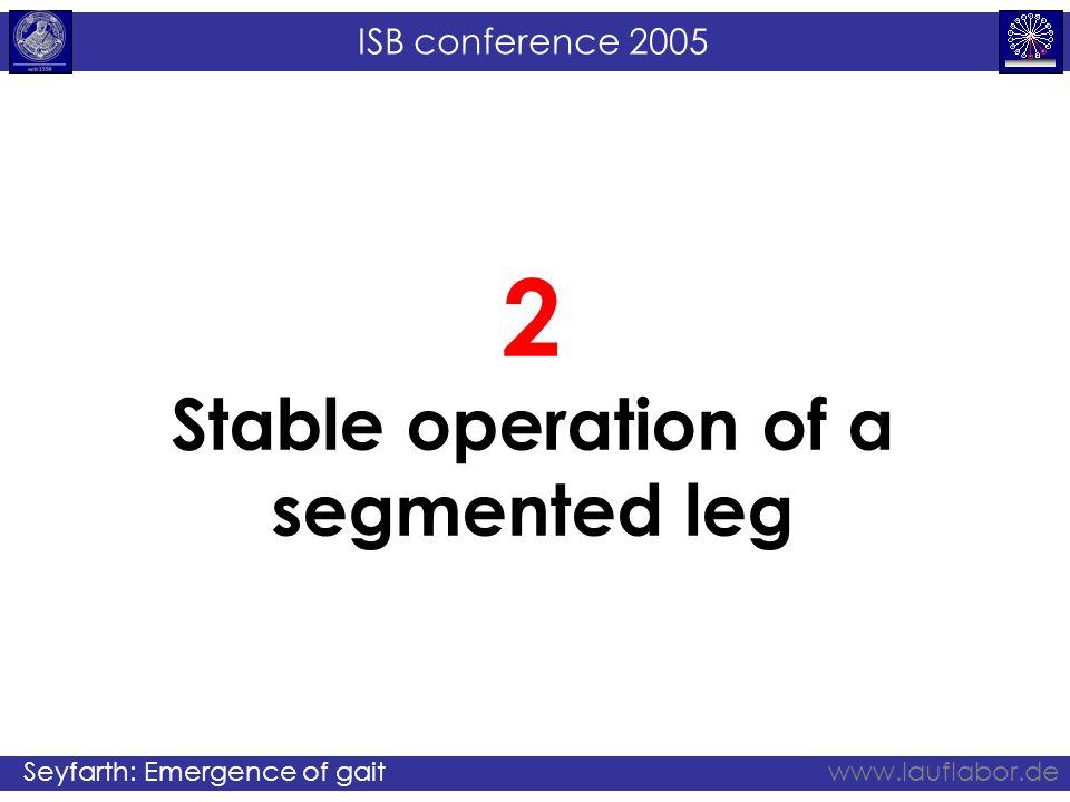 ISB conference 2005 Seyfarth: Emergence of gaitwww.lauflabor.de 2 Stable operation of a segmented leg