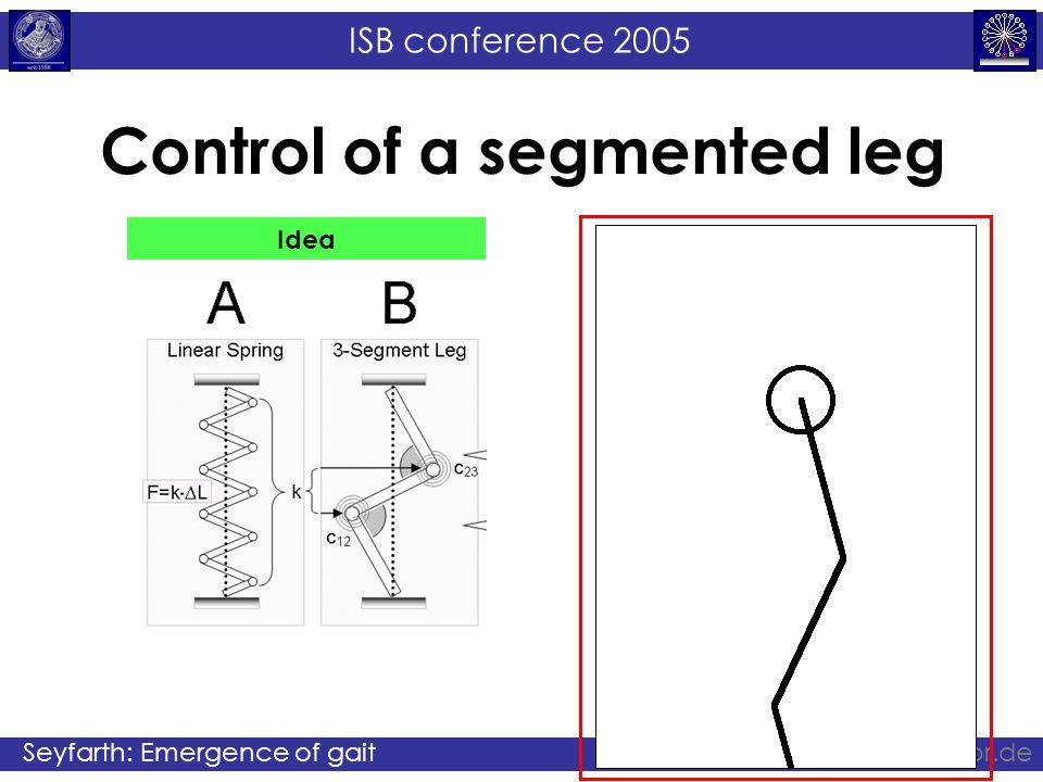 ISB conference 2005 Seyfarth: Emergence of gaitwww.lauflabor.de Control of a segmented leg Idea