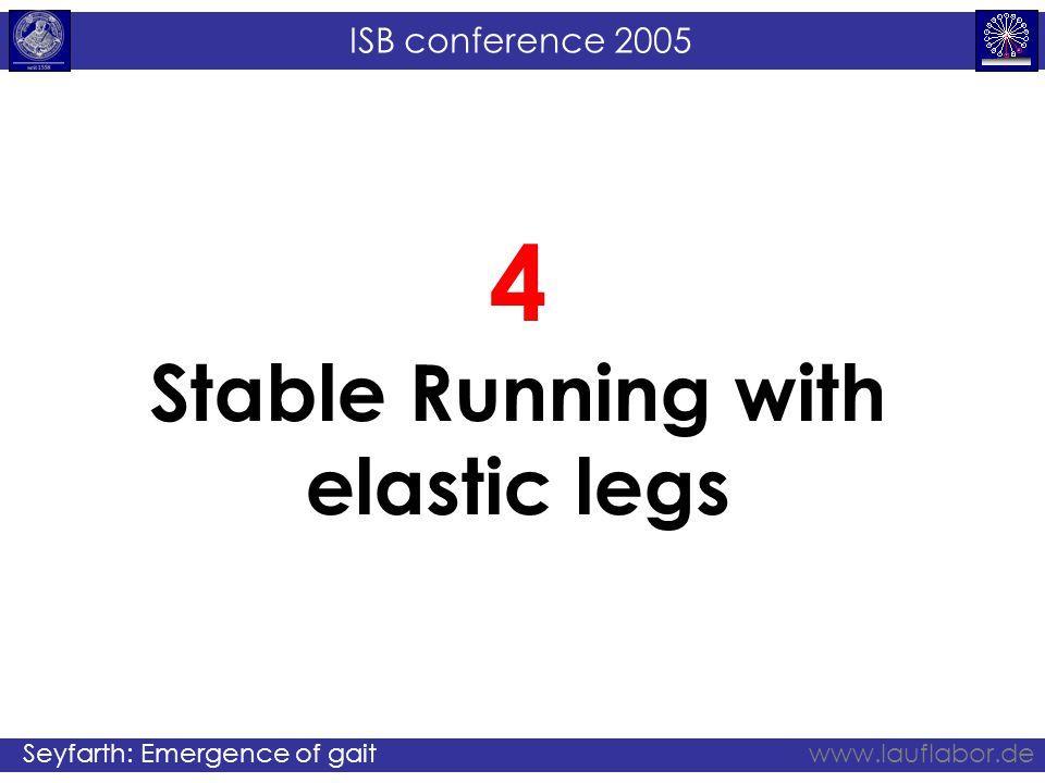 ISB conference 2005 Seyfarth: Emergence of gaitwww.lauflabor.de 4 Stable Running with elastic legs