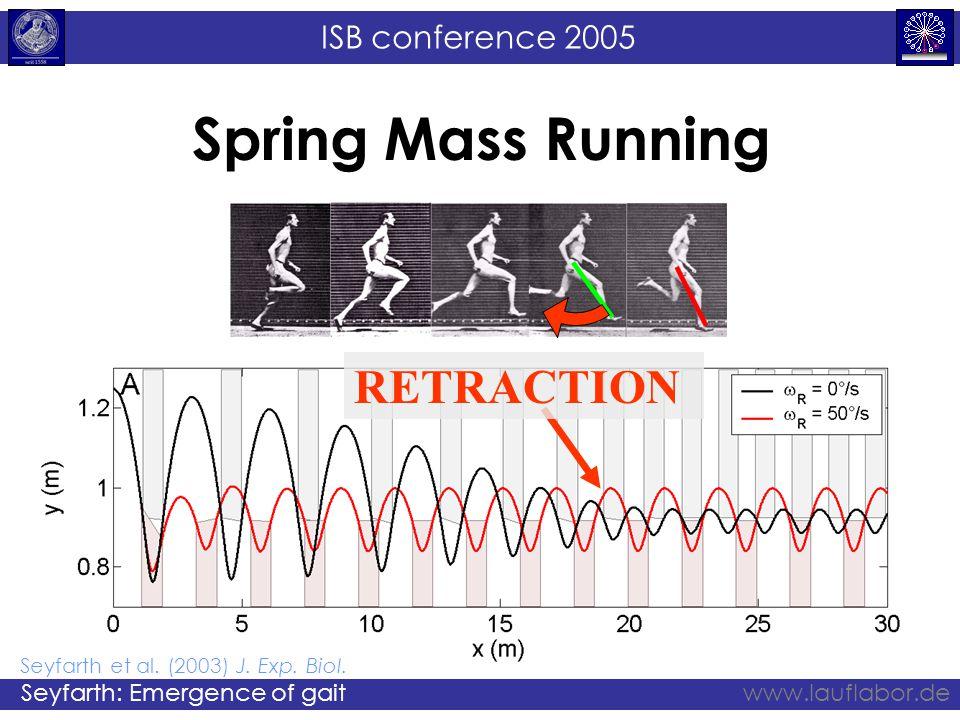 ISB conference 2005 Seyfarth: Emergence of gaitwww.lauflabor.de Spring Mass Running RETRACTION Seyfarth et al. (2003) J. Exp. Biol.