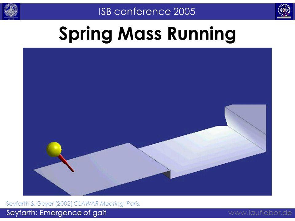 ISB conference 2005 Seyfarth: Emergence of gaitwww.lauflabor.de Spring Mass Running Seyfarth & Geyer (2002) CLAWAR Meeting, Paris.