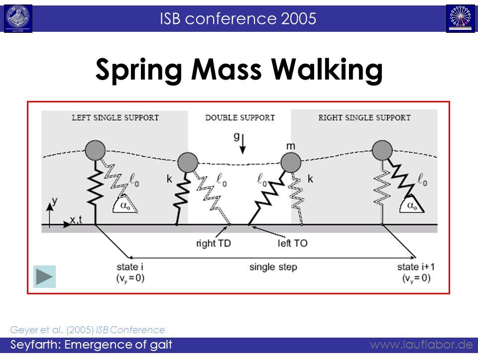 ISB conference 2005 Seyfarth: Emergence of gaitwww.lauflabor.de Spring Mass Walking Geyer et al. (2005) ISB Conference