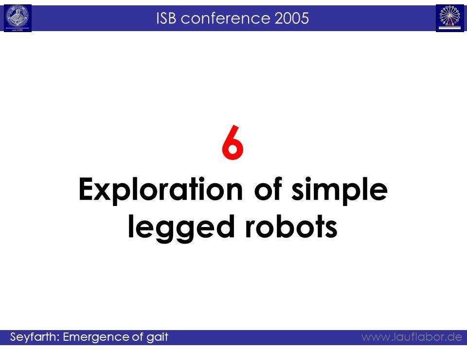 ISB conference 2005 Seyfarth: Emergence of gaitwww.lauflabor.de 6 Exploration of simple legged robots