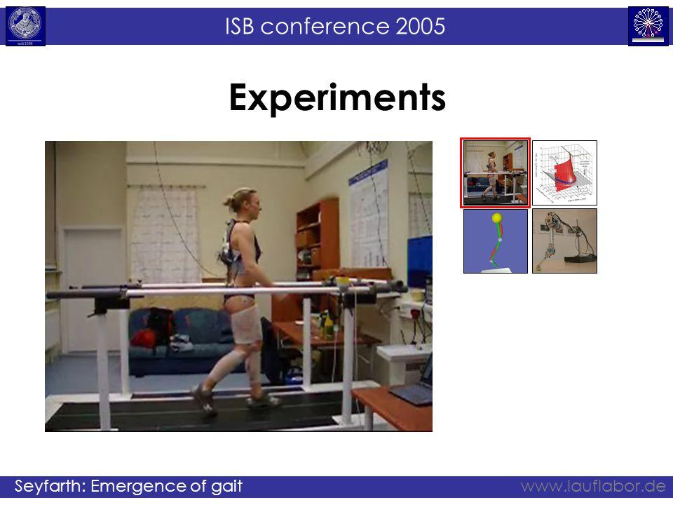 ISB conference 2005 Seyfarth: Emergence of gaitwww.lauflabor.de Experiments