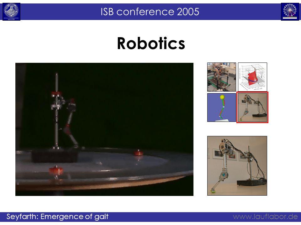 ISB conference 2005 Seyfarth: Emergence of gaitwww.lauflabor.de Robotics