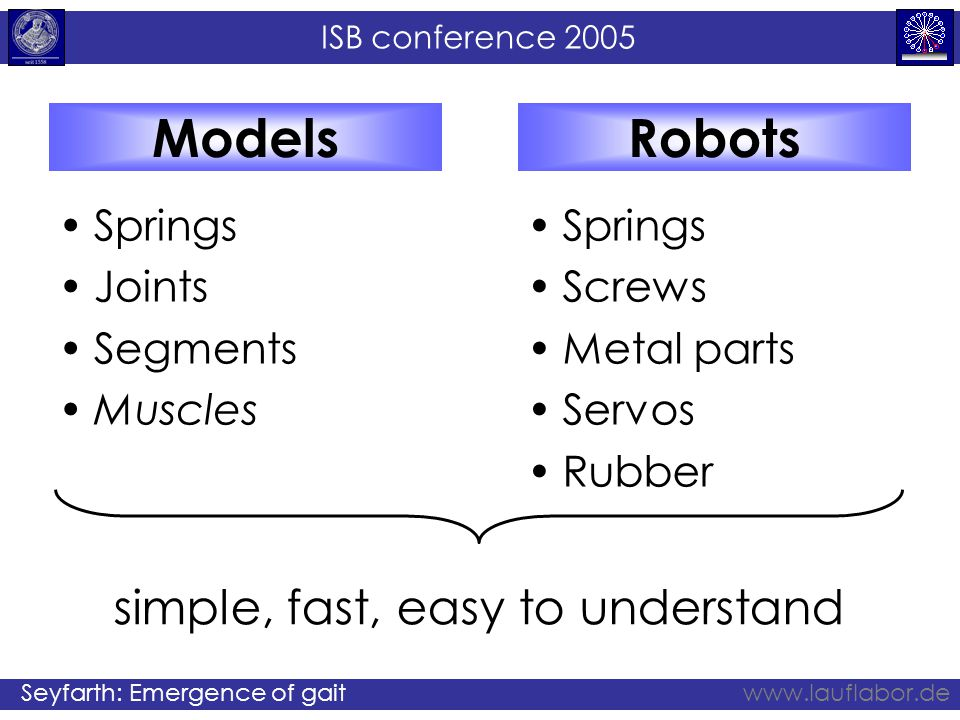 ISB conference 2005 Seyfarth: Emergence of gaitwww.lauflabor.de Take home message (spring mass walking) In bipedal spring-mass model, self-stable walking can be found.