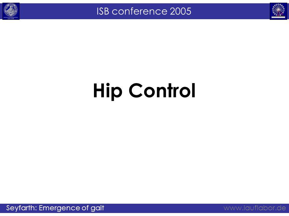 ISB conference 2005 Seyfarth: Emergence of gaitwww.lauflabor.de Hip Control