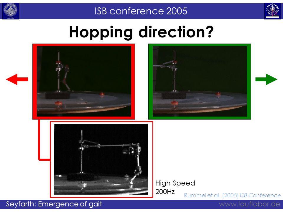 ISB conference 2005 Seyfarth: Emergence of gaitwww.lauflabor.de Hopping direction? High Speed 200Hz Rummel et al. (2005) ISB Conference
