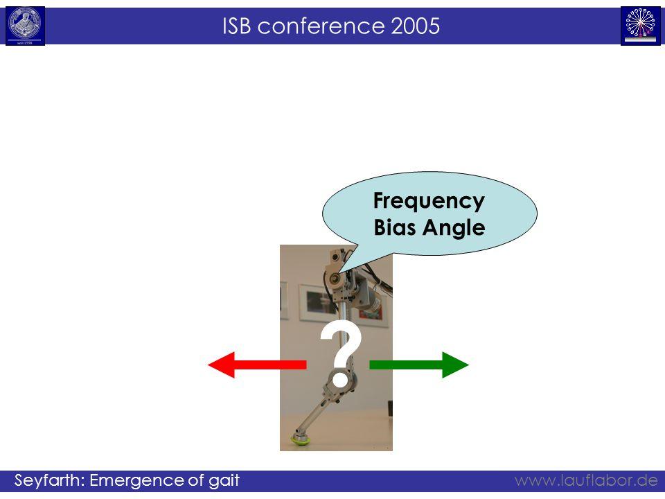 ISB conference 2005 Seyfarth: Emergence of gaitwww.lauflabor.de ? Frequency Bias Angle