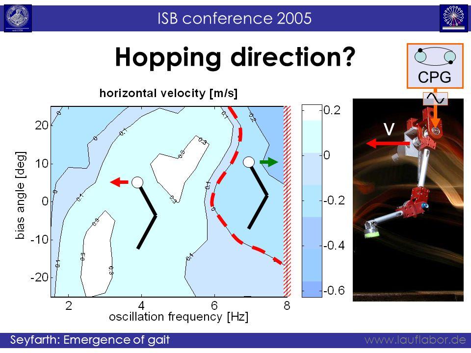 ISB conference 2005 Seyfarth: Emergence of gaitwww.lauflabor.de Hopping direction? v CPG