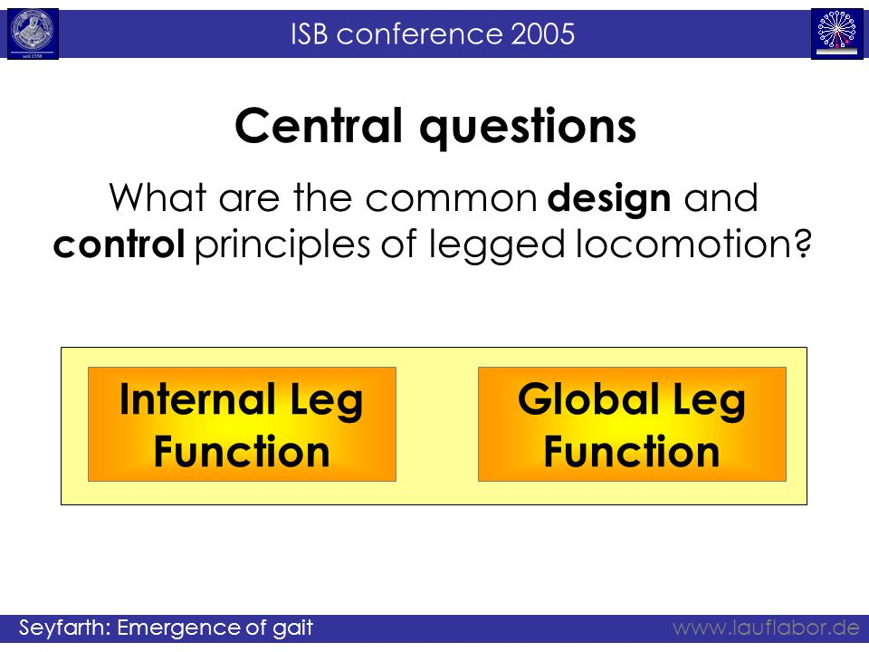 ISB conference 2005 Seyfarth: Emergence of gaitwww.lauflabor.de Central questions What are the common design and control principles of legged locomoti