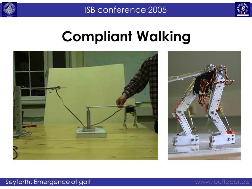 ISB conference 2005 Seyfarth: Emergence of gaitwww.lauflabor.de Compliant Walking