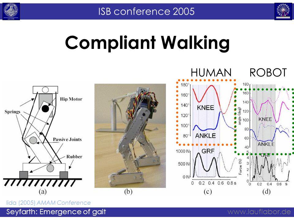 ISB conference 2005 Seyfarth: Emergence of gaitwww.lauflabor.de Compliant Walking HUMANROBOT Iida (2005) AMAM Conference