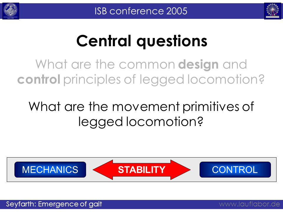 ISB conference 2005 Seyfarth: Emergence of gaitwww.lauflabor.de Control of a segmented leg 1 2 3 3b3a