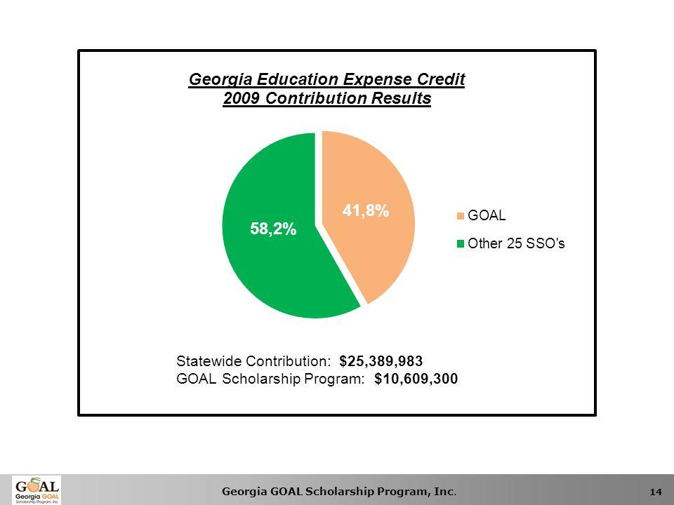 Georgia GOAL Scholarship Program, Inc. 14