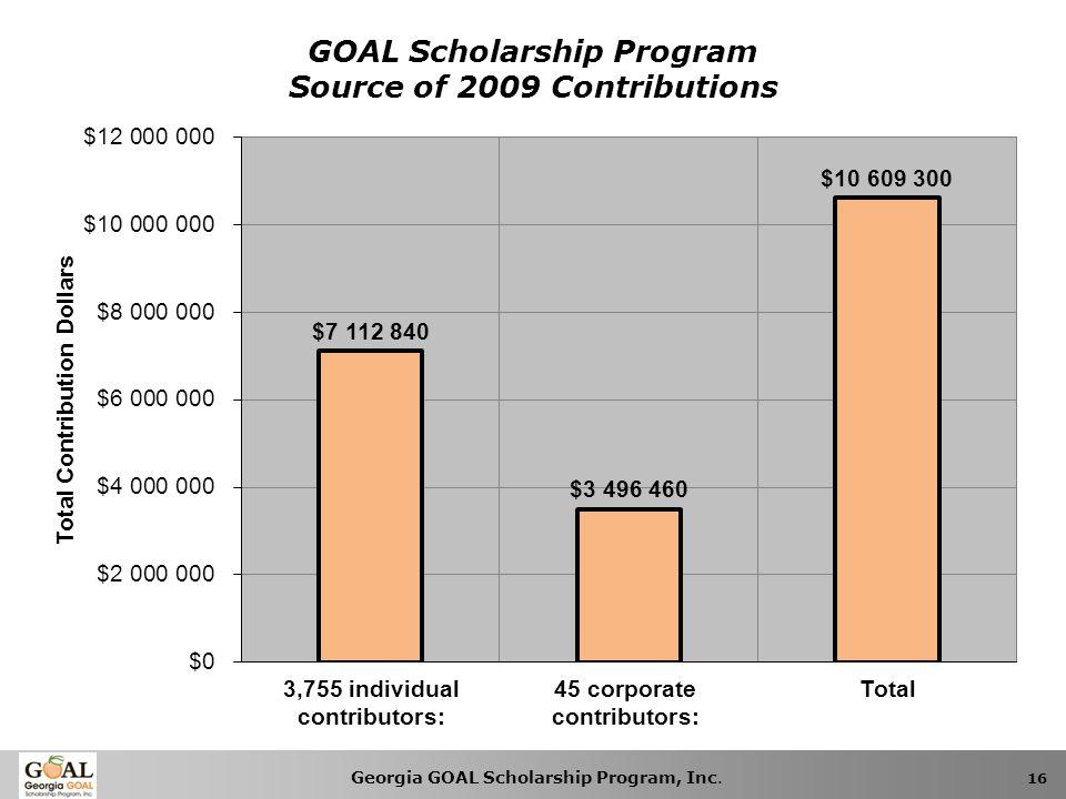 Georgia GOAL Scholarship Program, Inc. 16 GOAL Scholarship Program Source of 2009 Contributions