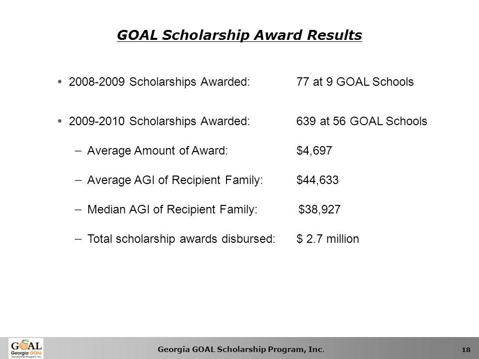 Georgia GOAL Scholarship Program, Inc.