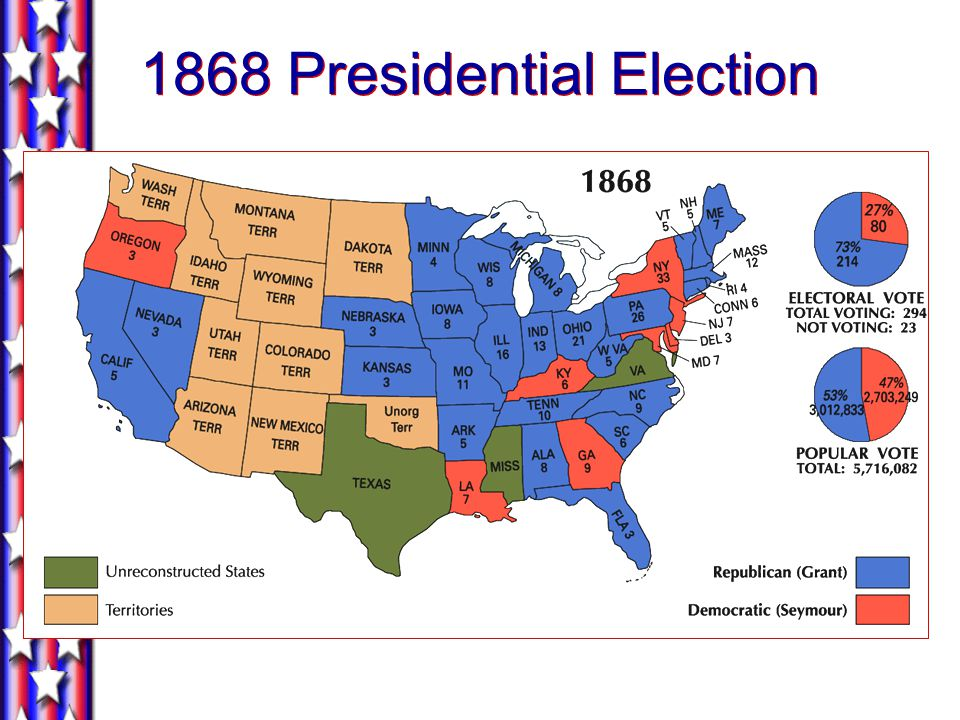 1868 Presidential Election