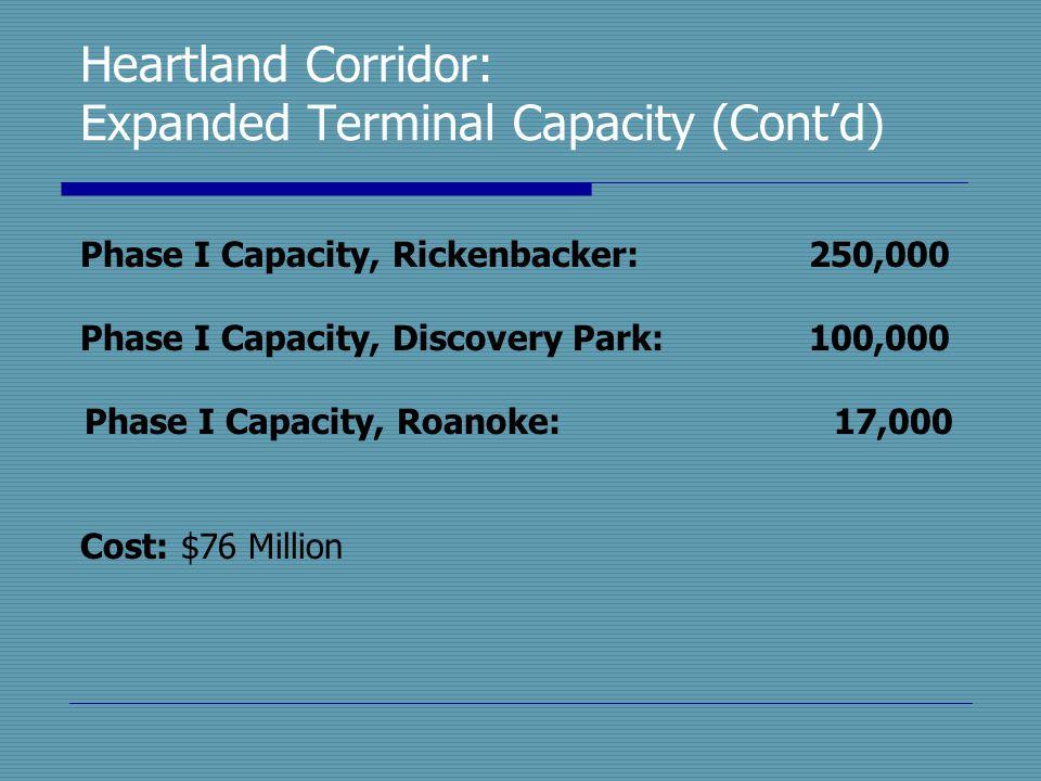Heartland Corridor: Expanded Terminal Capacity (Cont'd) Phase I Capacity, Rickenbacker:250,000 Phase I Capacity, Discovery Park: 100,000 Phase I Capac