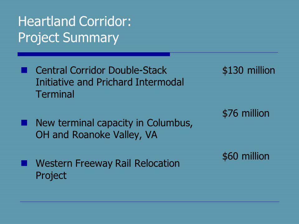 Heartland Corridor: Project Summary Central Corridor Double-Stack Initiative and Prichard Intermodal Terminal New terminal capacity in Columbus, OH an