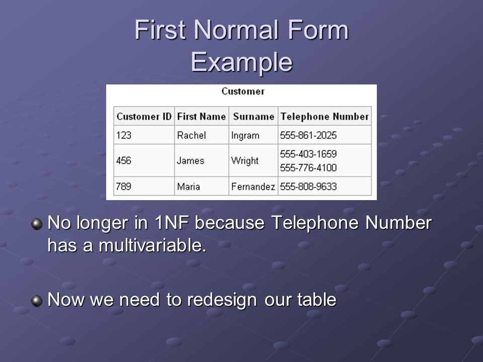 First Normal Form Example No longer in 1NF because Telephone Number has a multivariable.