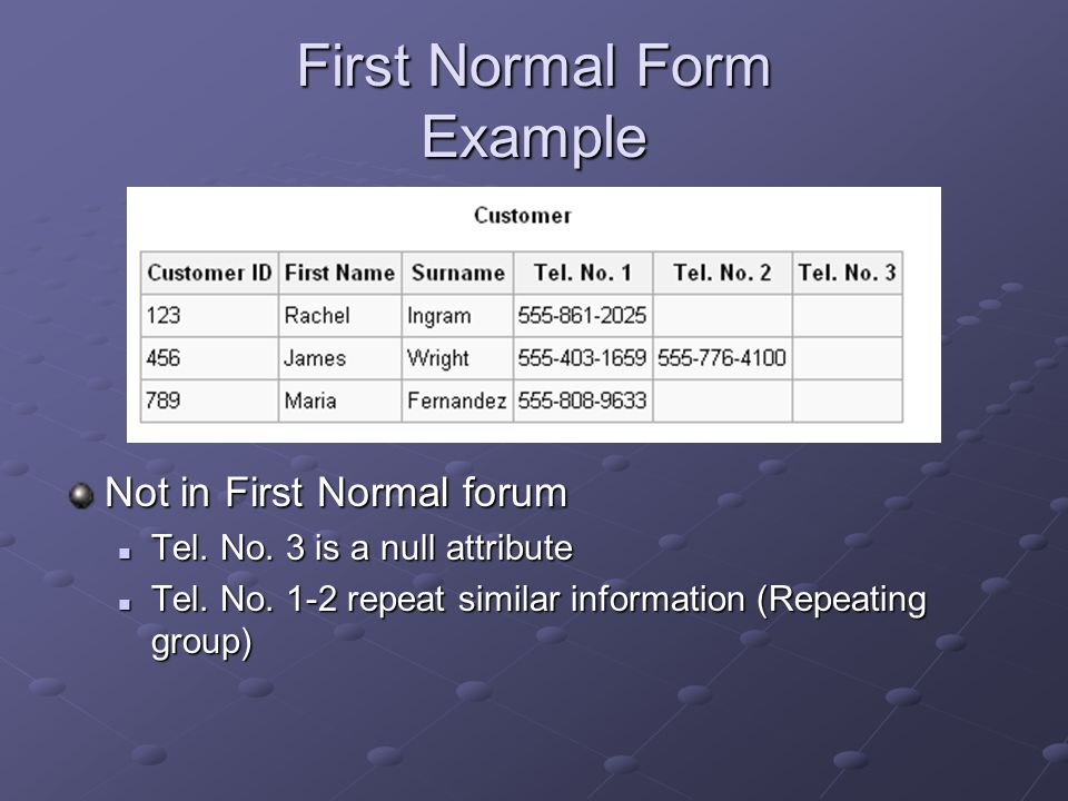 First Normal Form This is in First Normal Form Telephone Number is no long a repeating group No Multivariable No Null Attributes Has a Primary Key