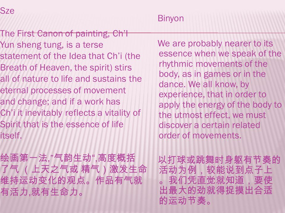 Sze The First Canon of painting, Ch'I Yun sheng tung, is a terse statement of the Idea that Ch'i (the Breath of Heaven, the spirit) stirs all of nature to life and sustains the eternal processes of movement and change; and if a work has Ch'i it inevitably reflects a vitality of Spirit that is the essence of life itself.