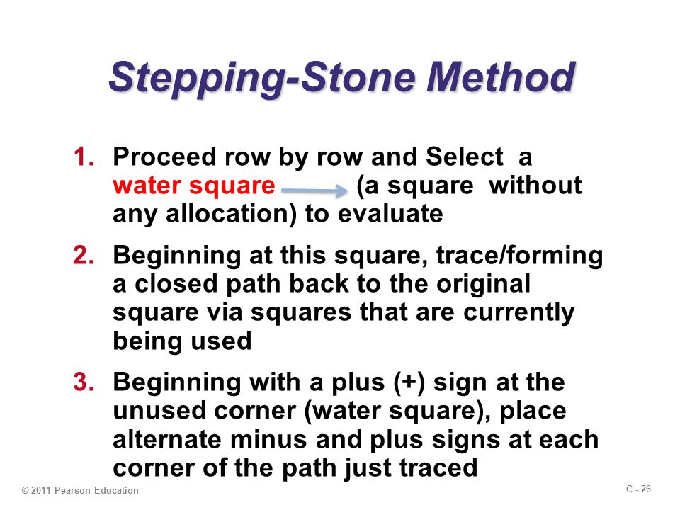 C - 26 © 2011 Pearson Education Stepping-Stone Method 1.Proceed row by row and Select a water square (a square without any allocation) to evaluate 2.Beginning at this square, trace/forming a closed path back to the original square via squares that are currently being used 3.Beginning with a plus (+) sign at the unused corner (water square), place alternate minus and plus signs at each corner of the path just traced