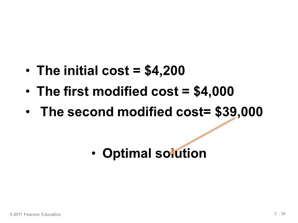 C - 39 The initial cost = $4,200 The first modified cost = $4,000 The second modified cost= $39,000 Optimal solution © 2011 Pearson Education