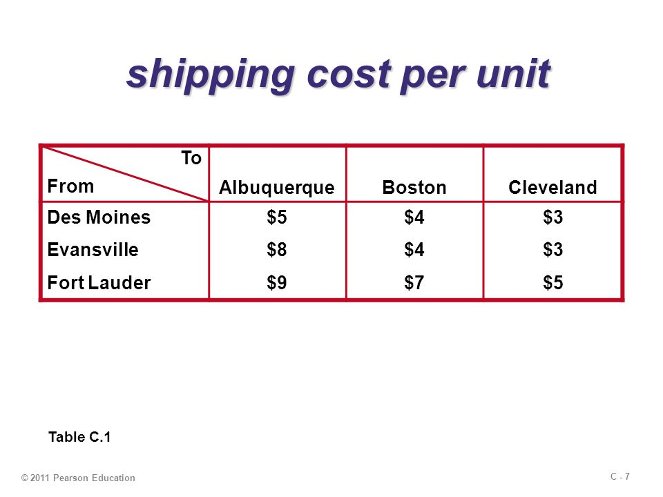 C - 18 © 2011 Pearson Education The Lowest-Cost Method To (A) Albuquerque (B) Boston (C) Cleveland (D) Des Moines (E) Evansville (F) Fort Lauder Warehouse requirement 300200 Factory capacity 300 100 700 $5 $4 $3 $9 $8 $7 From 100 First, $3 is the lowest cost cell so ship 100 units from Des Moines to Cleveland and cross off the first row as Des Moines is satisfied Figure C.4