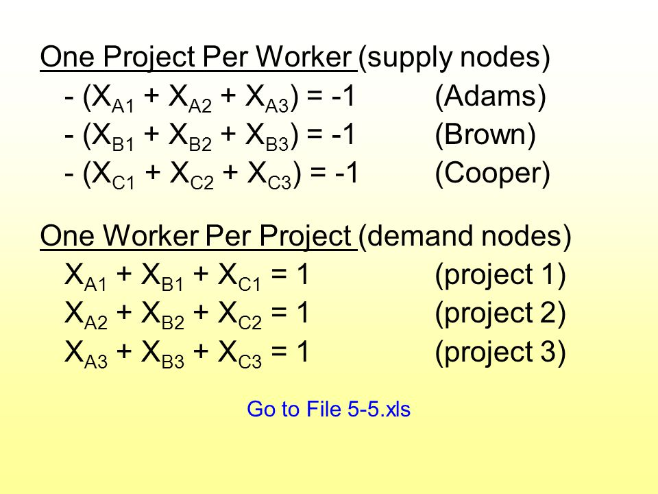 One Project Per Worker (supply nodes) - (X A1 + X A2 + X A3 ) = -1(Adams) - (X B1 + X B2 + X B3 ) = -1(Brown) - (X C1 + X C2 + X C3 ) = -1(Cooper) One Worker Per Project (demand nodes) X A1 + X B1 + X C1 = 1(project 1) X A2 + X B2 + X C2 = 1(project 2) X A3 + X B3 + X C3 = 1(project 3) Go to File 5-5.xls